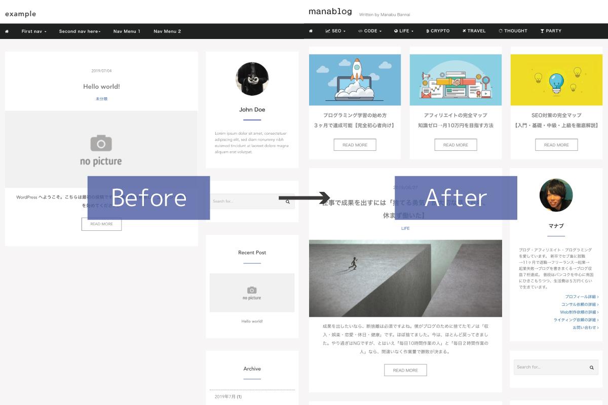 【Minimalカスタマイズ】マナブログをモデリングして、ブログを作る【manablog】